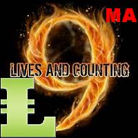 Nine Lives of Moving Averages MT4