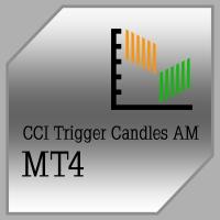 CCI Trigger Candles AM