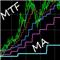 MTF Moving Trender