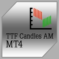 TTF Candles AM