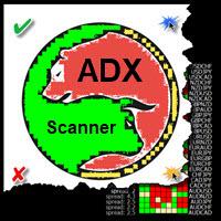 Winshots ADX Trend Scanner