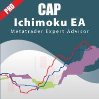 CAP Ichimoku EA Pro