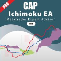 CAP Ichimoku EA Pro MT5