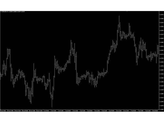 Jump To Random Bar On Chart Script