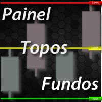 Painel de Topos e Fundos Historicos