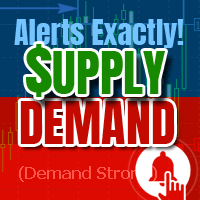 Supply Demand Indicator Supdez Alerts Exactly