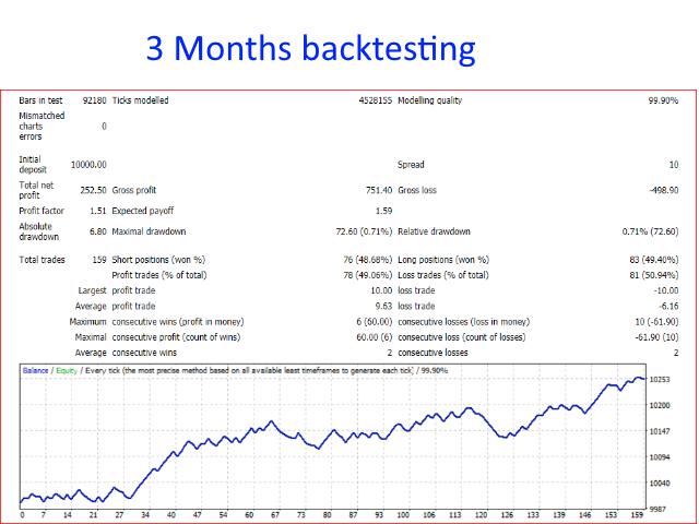 VolatilityScalperEA