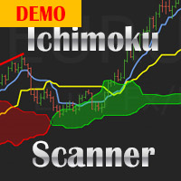 Ichimoku Scanner Dashboard Demo