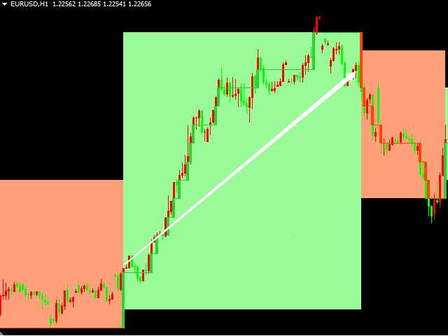 MT4 high accuracy indicators5