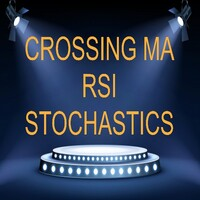 Mrs Scan Moving average Rsi Stochastic