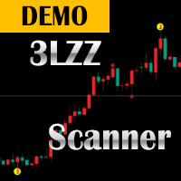 Semafor 3LZZ Scanner Dashboard Demo