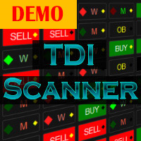 TDI Scanner Dashboard Demo