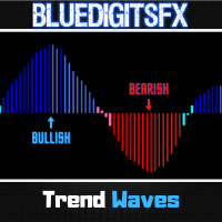 BlueDigitsFx Trend Waves