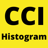 CCI Histogram System