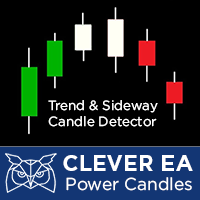 Clever Power Candles