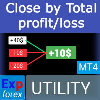 CloseIfProfitorLoss with Trailing