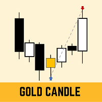 Gold Candle Indicator