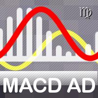 MACD Advanced
