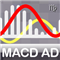 MACD Advanced