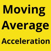 Moving Average Acceleration