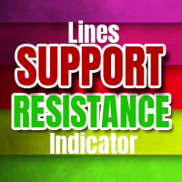 Support Resistance Lines Safe or Wait to Trade