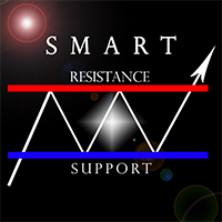 Advanced Support and Resistance Tool