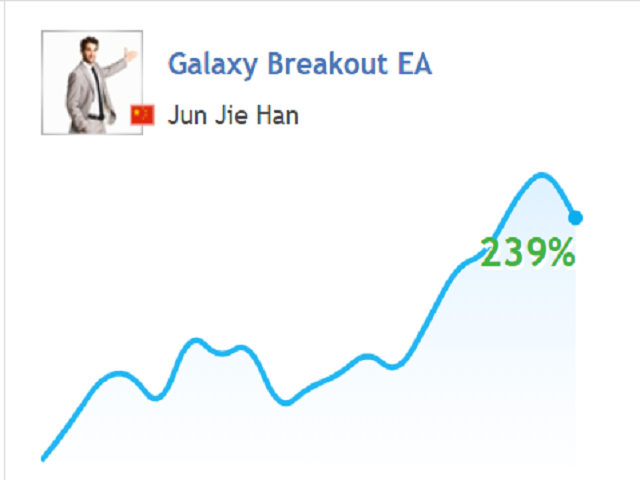 Galaxy Break EA