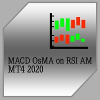 MACD OsMA on RSI AM