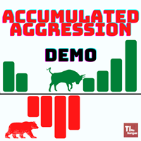 Accumulated Aggression DEMO
