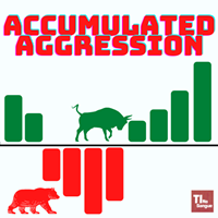 Accumulated Aggression