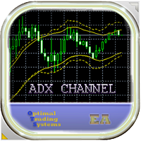 ADX Channel EA