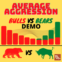Average Aggression Bulls vs Bears Demo