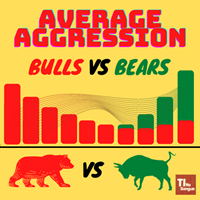 Average Aggression Bulls vs Bears