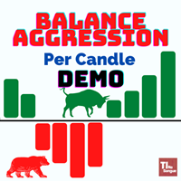 Balance Aggression Demo