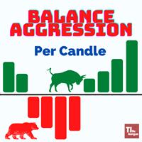 Balance Aggression