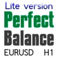 EA Perfect balance EURUSD number 1