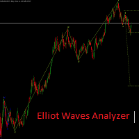 Elliot Waves Analyzer
