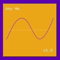 Any Moving Average MT4