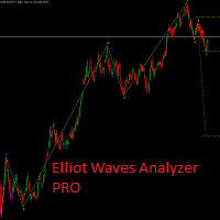 Elliot Waves Analyzer Pro