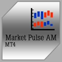 Market Pulse AM
