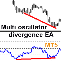 Multi oscillator divergence EA MT5