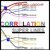 Super Symbols Correlation 10 Lines Str1