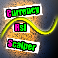 Currency RSI Scalper MT4