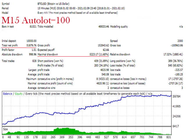 bitcoin handelssignale frei mt4 bitcoin handelsroboter 2021