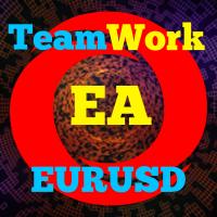 Teamwork Eurusd