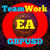 Teamwork Gbpusd