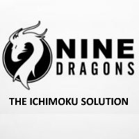 The 9 Ichimoku Dragon