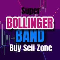Bollinger Band Alert Super Buy Sell Zone
