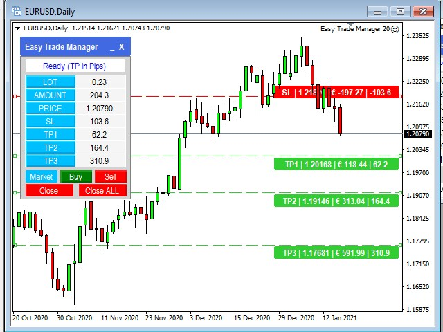Easy Trade Manager MT5