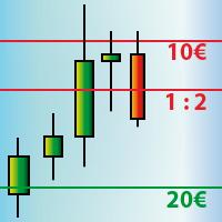 Euro Orders